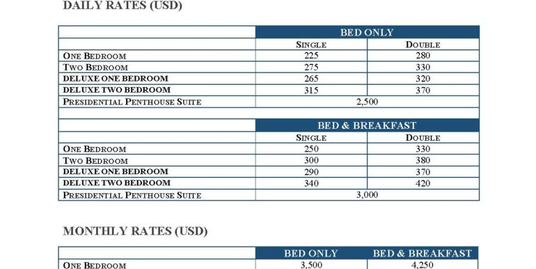 GemSuites Riverside Rates 2017 (1)